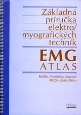 Základná príručka elektro/myografických techník