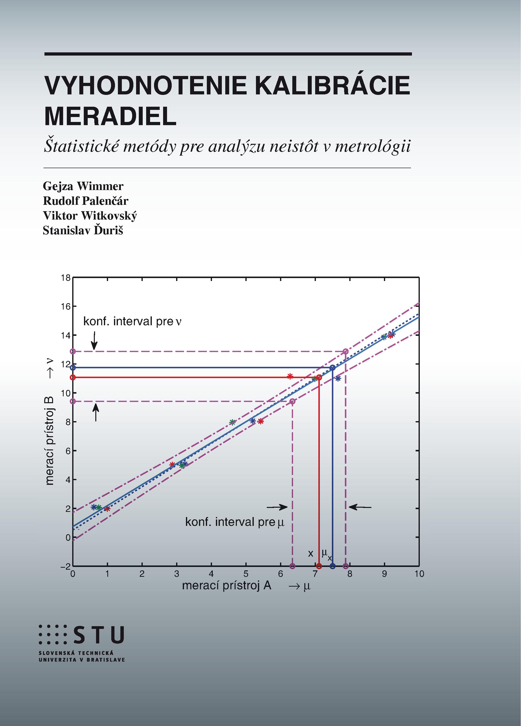 Vyhodnotenie kalibrácie meradiel - Štatistické metódy pre analýzu neistôt v metrológii
