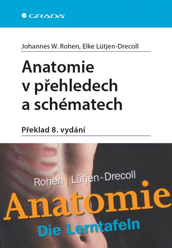 Anatomie v přehledech a schématech - Překlad 8. vydání