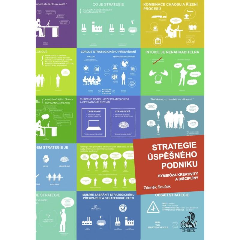 Strategie úspěšného podniku - Symbióza kreativity a disciplíny