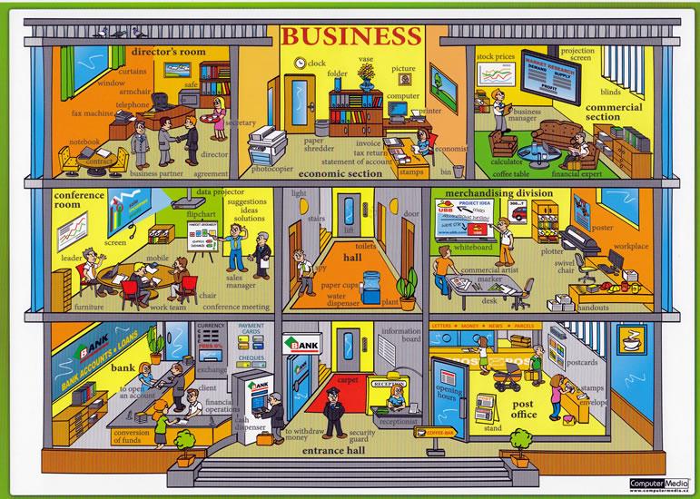 Business - karta