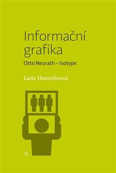 Informační grafika - Otto Neurath – Isotype